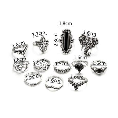 anavi-ring-set-measurments